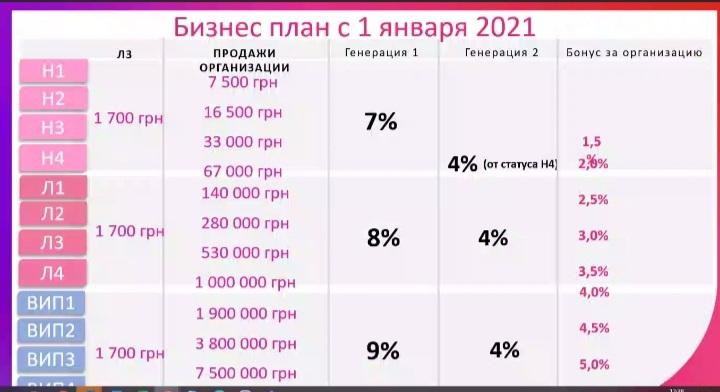 biznes-plan5