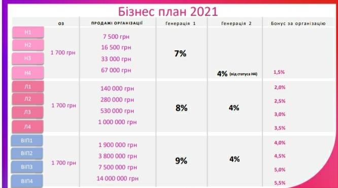 biznes-2021-2