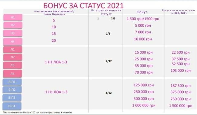 bonus-2021