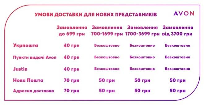 dostavka-novachkam-1