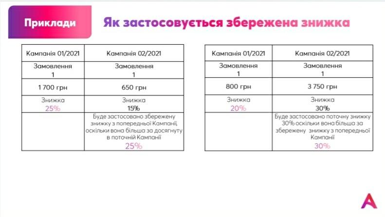 zastosuvannya-zberezhenoyi-1