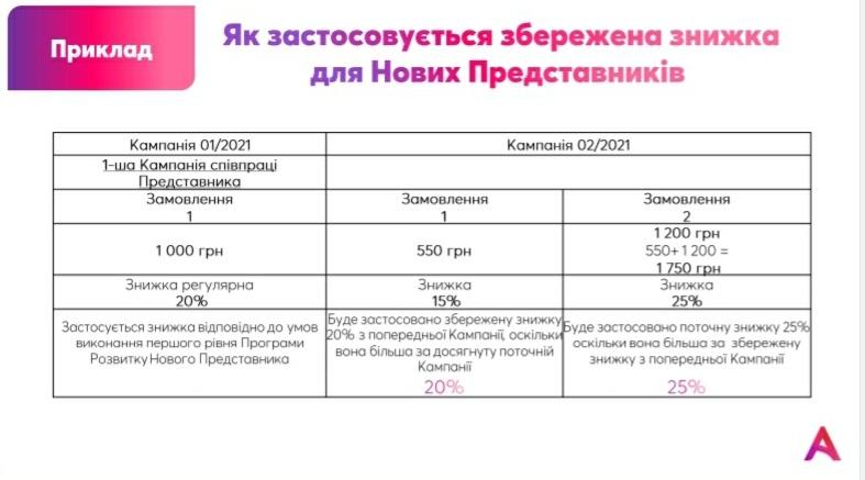 zberezhena-novachkam-1